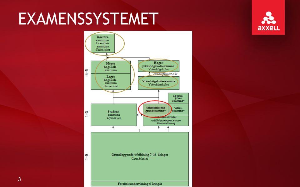EXAMENSSYSTEMET 3