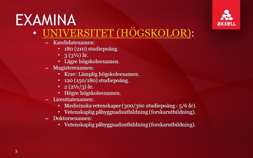 EXAMINA UNIVERSITET (HÖGSKOLOR): UNIVERSITET (HÖGSKOLOR) – Kandidatexamen: 180 (210) studiepoäng.