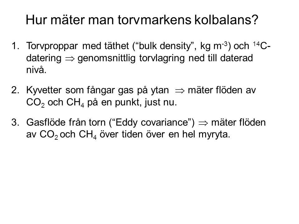 1.Torvproppar med täthet ( bulk density , kg m -3 ) och 14 C- datering  genomsnittlig torvlagring ned till daterad nivå.