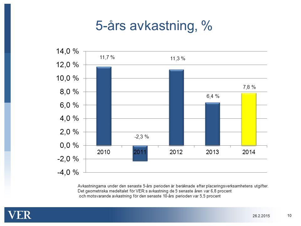 5-års avkastning, % Avkastningarna under den senaste 5-års perioden är beräknade efter placeringsverksamhetens utgifter. Det geometriska medeltalet fö