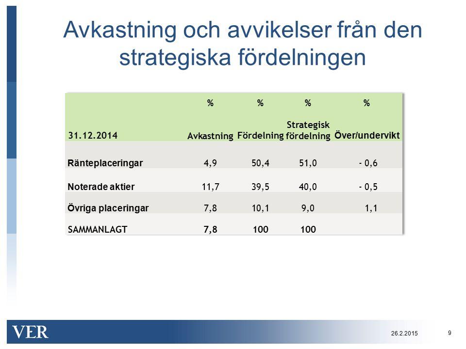 Avkastning och avvikelser från den strategiska fördelningen 26.2.2015 9