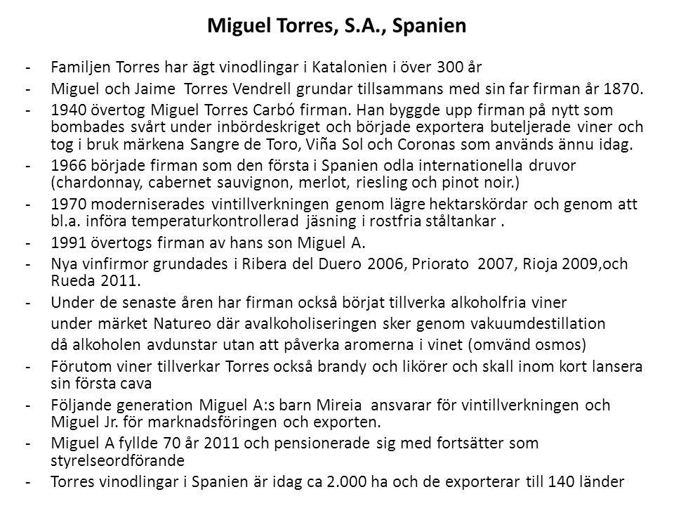 Miguel Torres, S.A., Spanien -Familjen Torres har ägt vinodlingar i Katalonien i över 300 år -Miguel och Jaime Torres Vendrell grundar tillsammans med sin far firman år 1870.