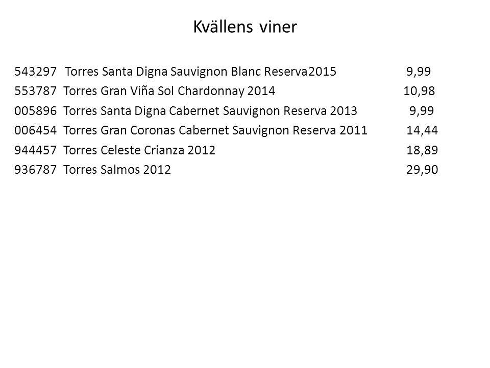 Kvällens viner 543297 Torres Santa Digna Sauvignon Blanc Reserva2015 9,99 553787Torres Gran Viña Sol Chardonnay 2014 10,98 005896Torres Santa Digna Cabernet Sauvignon Reserva 2013 9,99 006454Torres Gran Coronas Cabernet Sauvignon Reserva 201114,44 944457Torres Celeste Crianza 201218,89 936787Torres Salmos 201229,90