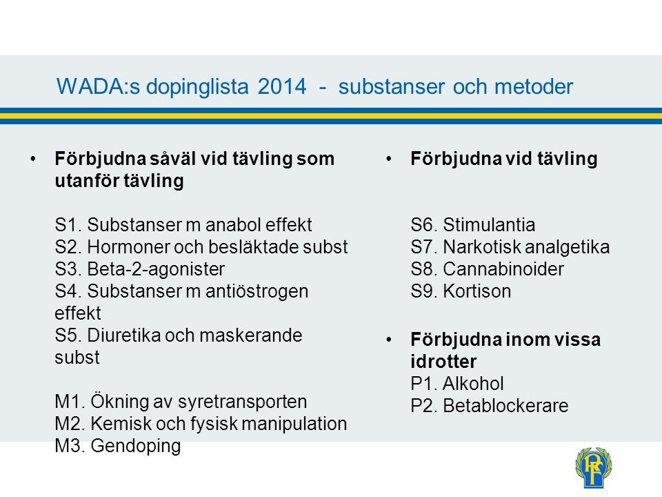 WADA:s dopinglista 2014 - substanser och metoder Förbjudna såväl vid tävling som utanför tävling S1.