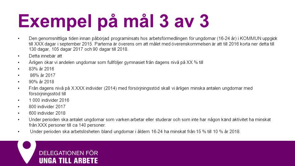 Exempel på mål 3 av 3 Den genomsnittliga tiden innan påbörjad programinsats hos arbetsförmedlingen för ungdomar (16-24 år) i KOMMUN uppgick till XXX dagar i september 2015.