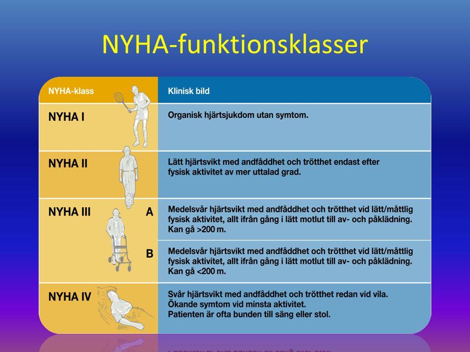 NYHA-funktionsklasser