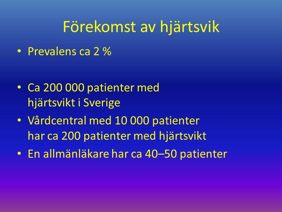 Förekomst av hjärtsvik Prevalens ca 2 % Ca 200 000 patienter med hjärtsvikt i Sverige Vårdcentral med 10 000 patienter har ca 200 patienter med hjärtsvikt En allmänläkare har ca 40–50 patienter