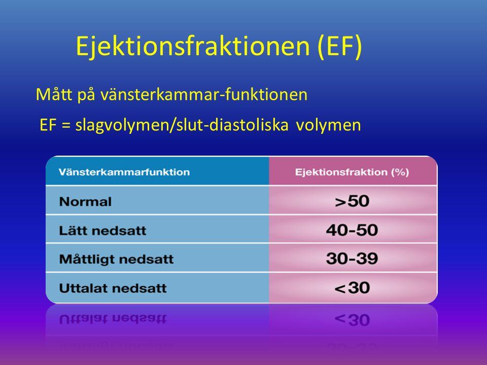 Ejektionsfraktionen (EF) Mått på vänsterkammar-funktionen EF = slagvolymen/slut-diastoliska volymen