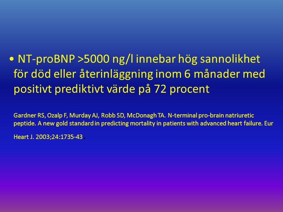 NT-proBNP >5000 ng/l innebar hög sannolikhet för död eller återinläggning inom 6 månader med positivt prediktivt värde på 72 procent Gardner RS, Ozalp F, Murday AJ, Robb SD, McDonagh TA.