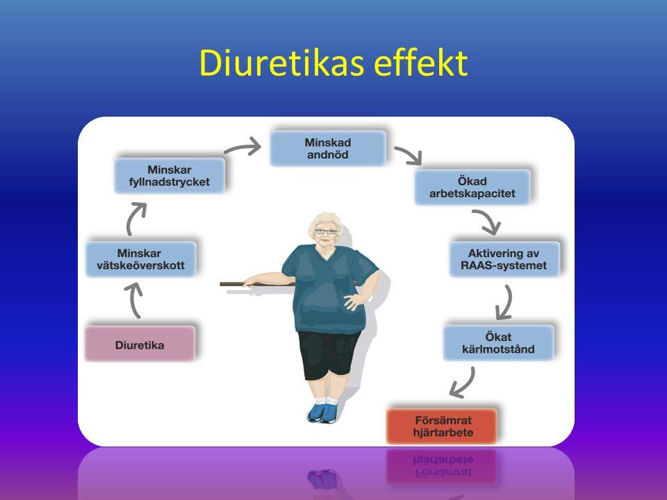 Diuretikas effekt