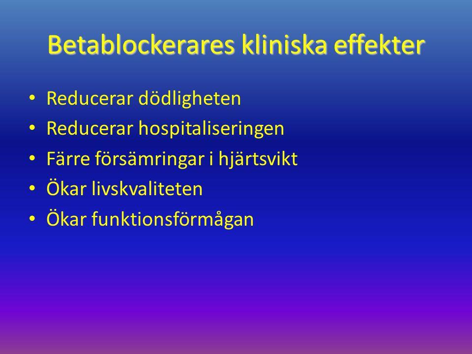 Betablockerares kliniska effekter Reducerar dödligheten Reducerar hospitaliseringen Färre försämringar i hjärtsvikt Ökar livskvaliteten Ökar funktionsförmågan
