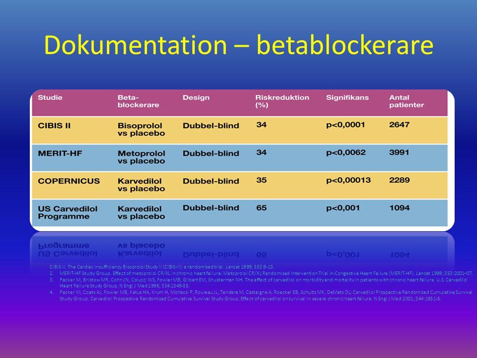 Dokumentation – betablockerare CIBIS II.