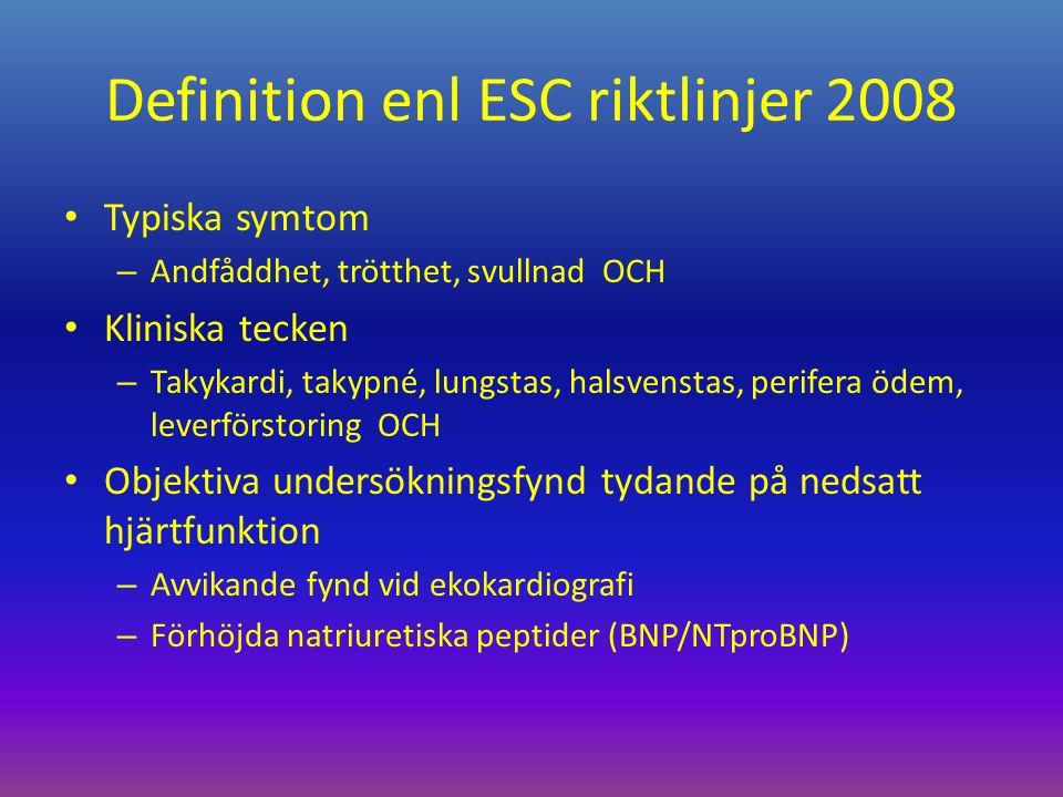 Definition enl ESC riktlinjer 2008 Typiska symtom – Andfåddhet, trötthet, svullnad OCH Kliniska tecken – Takykardi, takypné, lungstas, halsvenstas, perifera ödem, leverförstoring OCH Objektiva undersökningsfynd tydande på nedsatt hjärtfunktion – Avvikande fynd vid ekokardiografi – Förhöjda natriuretiska peptider (BNP/NTproBNP)