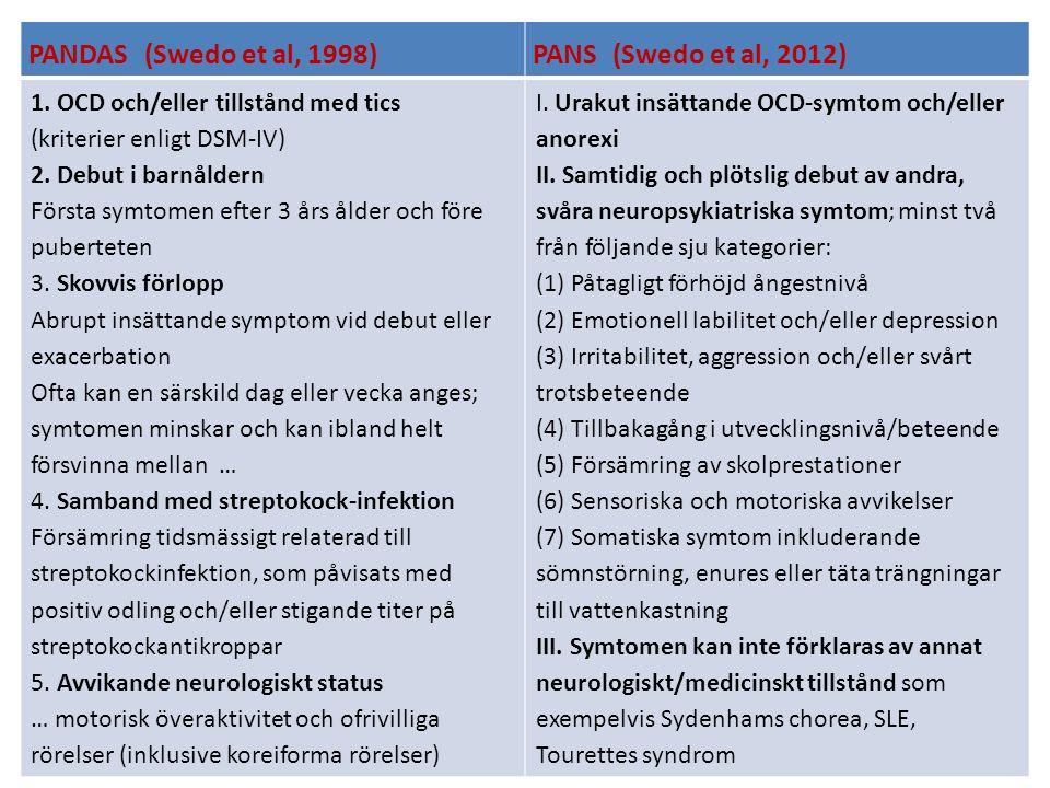 PANDAS (Swedo et al, 1998)PANS (Swedo et al, 2012) 1. OCD och/eller tillstånd med tics (kriterier enligt DSM-IV) 2. Debut i barnåldern Första symtomen