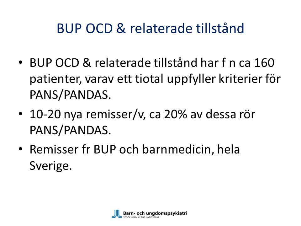 BUP OCD & relaterade tillstånd BUP OCD & relaterade tillstånd har f n ca 160 patienter, varav ett tiotal uppfyller kriterier för PANS/PANDAS. 10-20 ny