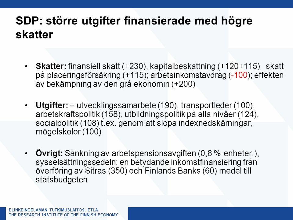 ELINKEINOELÄMÄN TUTKIMUSLAITOS, ETLA THE RESEARCH INSTITUTE OF THE FINNISH ECONOMY SDP: större utgifter finansierade med högre skatter Skatter: finans