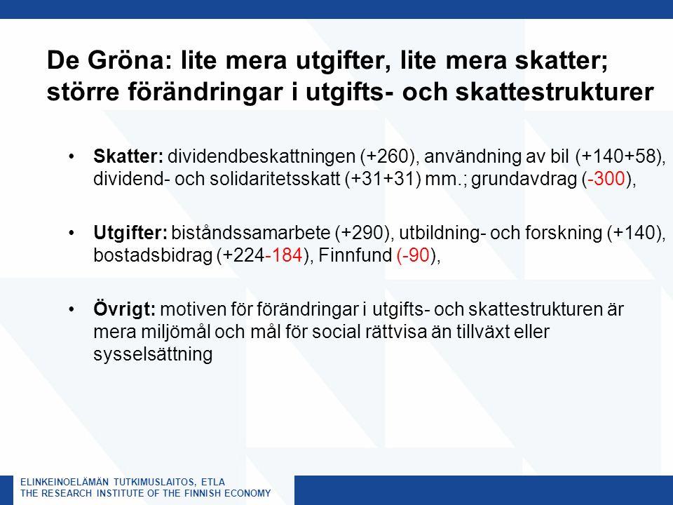 ELINKEINOELÄMÄN TUTKIMUSLAITOS, ETLA THE RESEARCH INSTITUTE OF THE FINNISH ECONOMY De Gröna: lite mera utgifter, lite mera skatter; större förändringar i utgifts- och skattestrukturer Skatter: dividendbeskattningen (+260), användning av bil (+140+58), dividend- och solidaritetsskatt (+31+31) mm.; grundavdrag (-300), Utgifter: biståndssamarbete (+290), utbildning- och forskning (+140), bostadsbidrag (+224-184), Finnfund (-90), Övrigt: motiven för förändringar i utgifts- och skattestrukturen är mera miljömål och mål för social rättvisa än tillväxt eller sysselsättning
