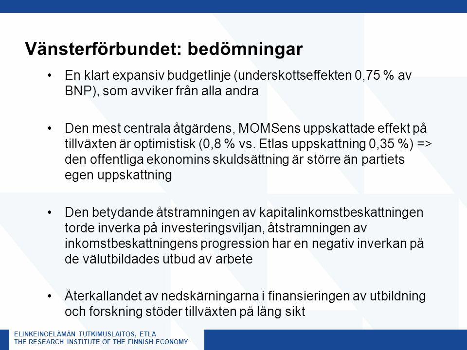 ELINKEINOELÄMÄN TUTKIMUSLAITOS, ETLA THE RESEARCH INSTITUTE OF THE FINNISH ECONOMY Vänsterförbundet: bedömningar En klart expansiv budgetlinje (underskottseffekten 0,75 % av BNP), som avviker från alla andra Den mest centrala åtgärdens, MOMSens uppskattade effekt på tillväxten är optimistisk (0,8 % vs.