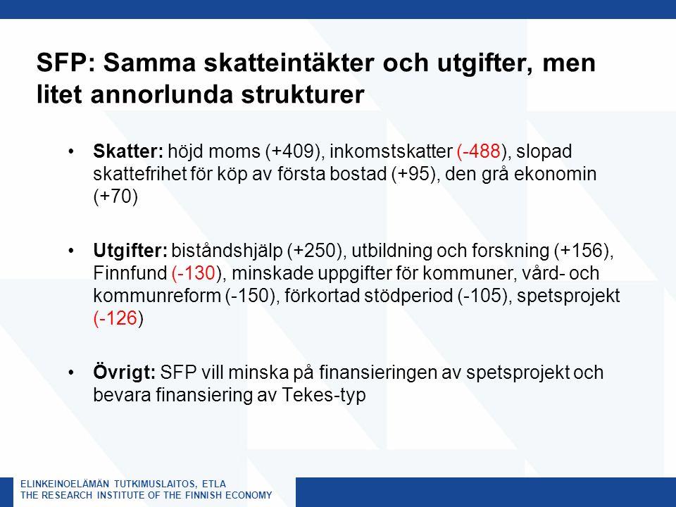 ELINKEINOELÄMÄN TUTKIMUSLAITOS, ETLA THE RESEARCH INSTITUTE OF THE FINNISH ECONOMY SFP: Samma skatteintäkter och utgifter, men litet annorlunda strukt