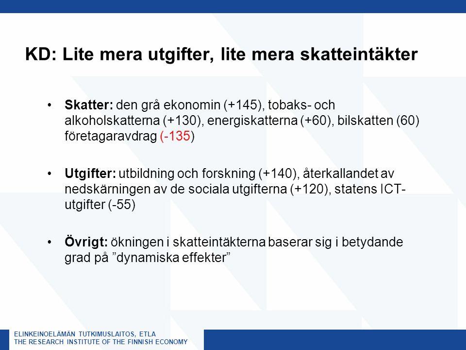 ELINKEINOELÄMÄN TUTKIMUSLAITOS, ETLA THE RESEARCH INSTITUTE OF THE FINNISH ECONOMY KD: Lite mera utgifter, lite mera skatteintäkter Skatter: den grå ekonomin (+145), tobaks- och alkoholskatterna (+130), energiskatterna (+60), bilskatten (60) företagaravdrag (-135) Utgifter: utbildning och forskning (+140), återkallandet av nedskärningen av de sociala utgifterna (+120), statens ICT- utgifter (-55) Övrigt: ökningen i skatteintäkterna baserar sig i betydande grad på dynamiska effekter