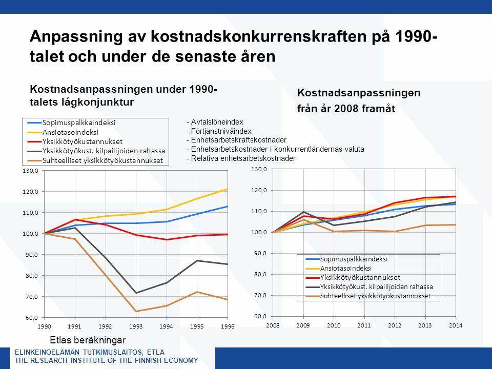 ELINKEINOELÄMÄN TUTKIMUSLAITOS, ETLA THE RESEARCH INSTITUTE OF THE FINNISH ECONOMY Anpassning av kostnadskonkurrenskraften på 1990- talet och under de senaste åren Kostnadsanpassningen under 1990- talets lågkonjunktur Kostnadsanpassningen från år 2008 framåt Etlas beräkningar - Avtalslöneindex - Förtjänstnivåindex - Enhetsarbetskraftskostnader - Enhetsarbetskostnader i konkurrentländernas valuta - Relativa enhetsarbetskostnader