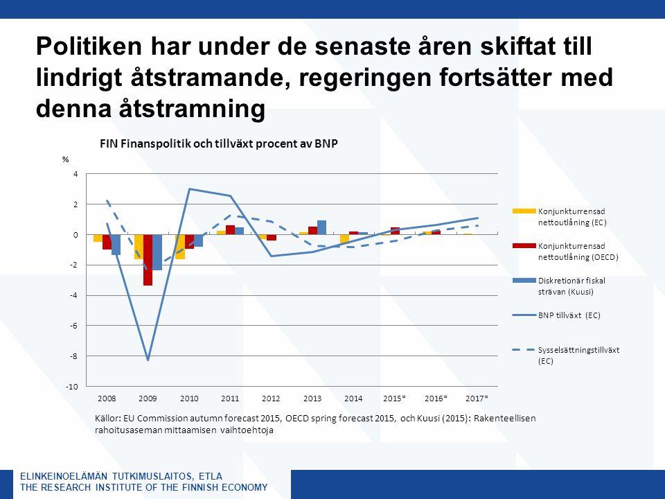 ELINKEINOELÄMÄN TUTKIMUSLAITOS, ETLA THE RESEARCH INSTITUTE OF THE FINNISH ECONOMY Politiken har under de senaste åren skiftat till lindrigt åtstraman