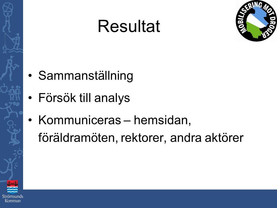 Resultat Sammanställning Försök till analys Kommuniceras – hemsidan, föräldramöten, rektorer, andra aktörer