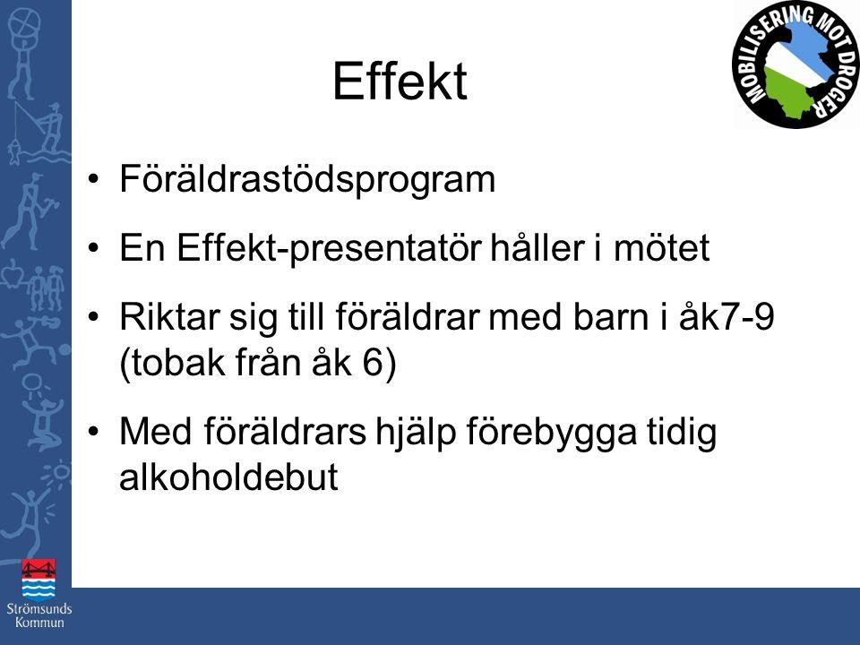 Effekt Föräldrastödsprogram En Effekt-presentatör håller i mötet Riktar sig till föräldrar med barn i åk7-9 (tobak från åk 6) Med föräldrars hjälp förebygga tidig alkoholdebut