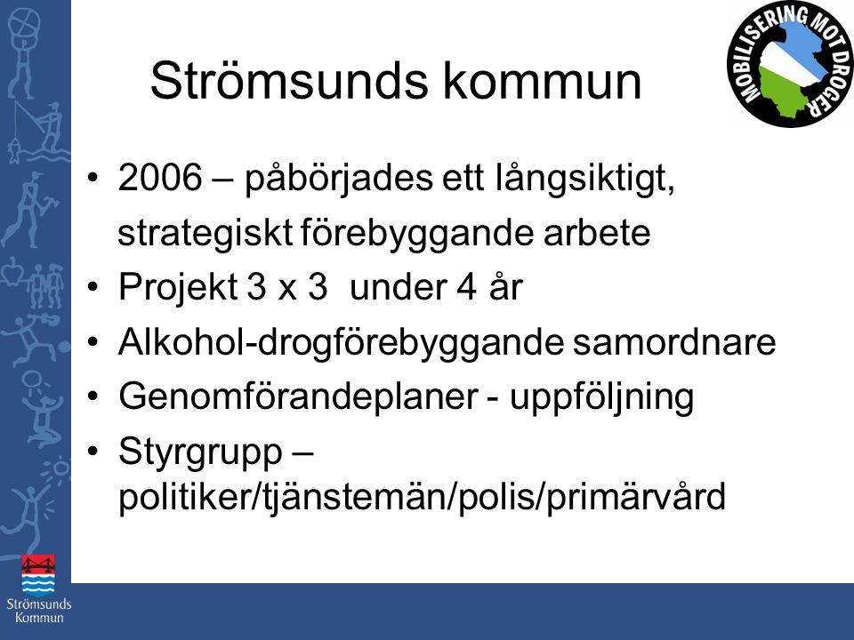 Strömsunds kommun 2006 – påbörjades ett långsiktigt, strategiskt förebyggande arbete Projekt 3 x 3 under 4 år Alkohol-drogförebyggande samordnare Genomförandeplaner - uppföljning Styrgrupp – politiker/tjänstemän/polis/primärvård