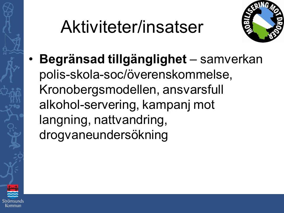 Aktiviteter/insatser Begränsad tillgänglighet – samverkan polis-skola-soc/överenskommelse, Kronobergsmodellen, ansvarsfull alkohol-servering, kampanj mot langning, nattvandring, drogvaneundersökning