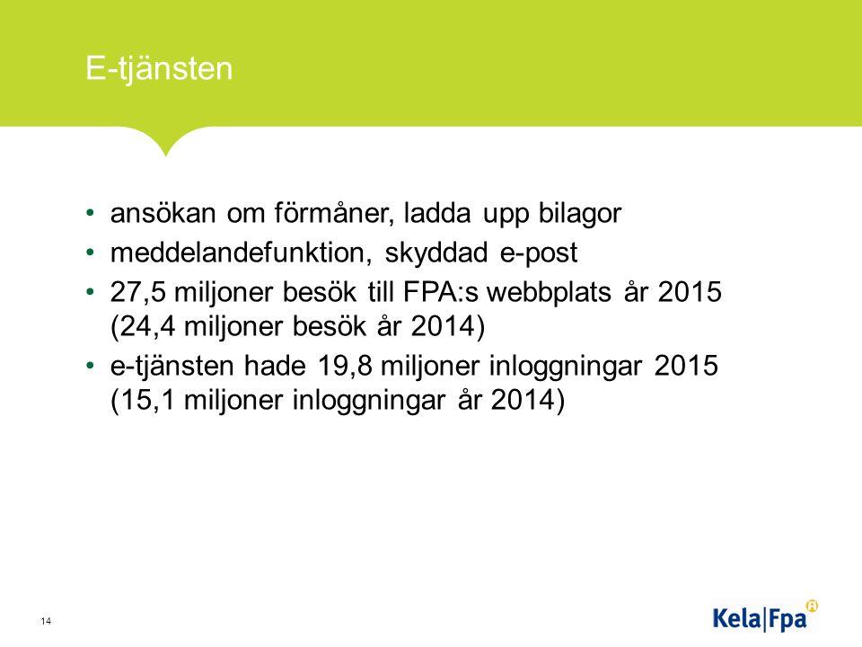 E-tjänsten ansökan om förmåner, ladda upp bilagor meddelandefunktion, skyddad e-post 27,5 miljoner besök till FPA:s webbplats år 2015 (24,4 miljoner besök år 2014) e-tjänsten hade 19,8 miljoner inloggningar 2015 (15,1 miljoner inloggningar år 2014) 14