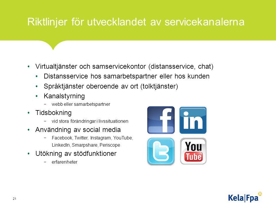 Riktlinjer för utvecklandet av servicekanalerna Virtualtjänster och samservicekontor (distansservice, chat) Distansservice hos samarbetspartner eller hos kunden Språktjänster oberoende av ort (tolktjänster) Kanalstyrning −webb eller samarbetspartner Tidsbokning −vid stora förändringar i livssituationen Användning av social media −Facebook, Twitter, Instagram, YouTube, LinkedIn, Smarpshare, Periscope Utökning av stödfunktioner −erfarenheter 21