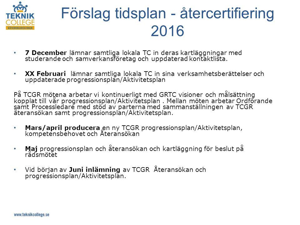 7 December lämnar samtliga lokala TC in deras kartläggningar med studerande och samverkansföretag och uppdaterad kontaktlista.