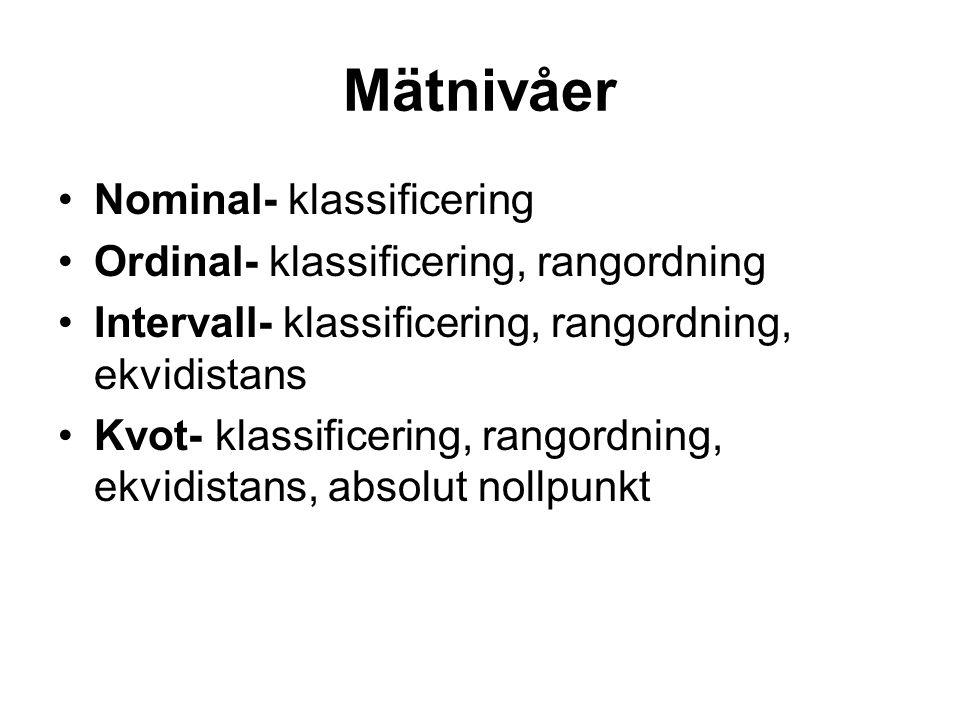 Mätnivåer Nominal- klassificering Ordinal- klassificering, rangordning Intervall- klassificering, rangordning, ekvidistans Kvot- klassificering, rangordning, ekvidistans, absolut nollpunkt
