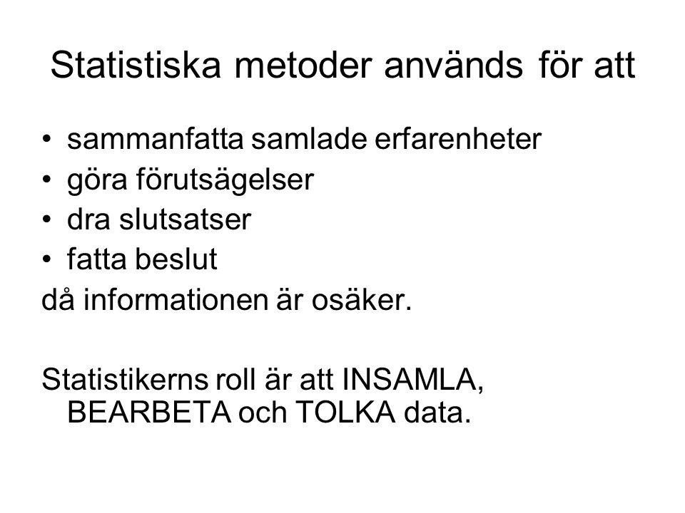 Urvalsundersökningar Varför urvalsundersökning istället för totalundersökning.