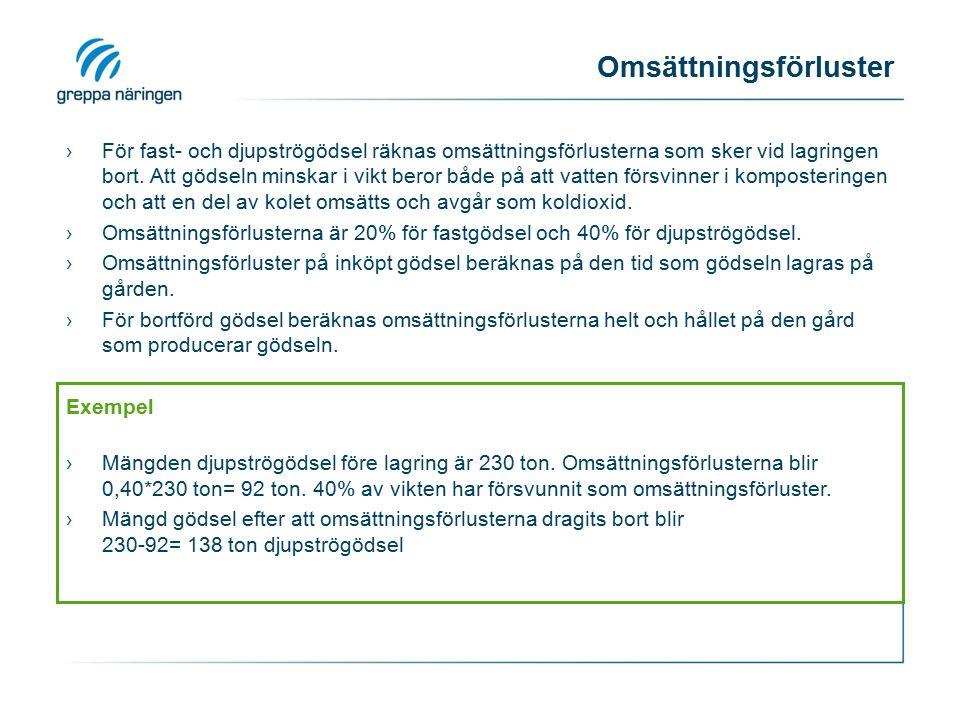 Omsättningsförluster ›För fast- och djupströgödsel räknas omsättningsförlusterna som sker vid lagringen bort.