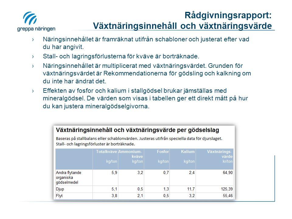 Rådgivningsrapport: Växtnäringsinnehåll och växtnäringsvärde ›Näringsinnehållet är framräknat utifrån schabloner och justerat efter vad du har angivit.