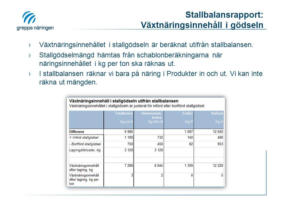 Stallbalansrapport: Växtnäringsinnehåll i gödseln ›Växtnäringsinnehållet i stallgödseln är beräknat utifrån stallbalansen.