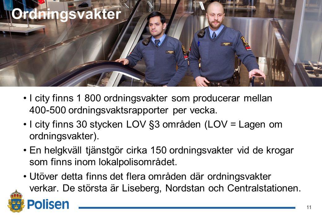11 Ordningsvakter I city finns 1 800 ordningsvakter som producerar mellan 400-500 ordningsvaktsrapporter per vecka.