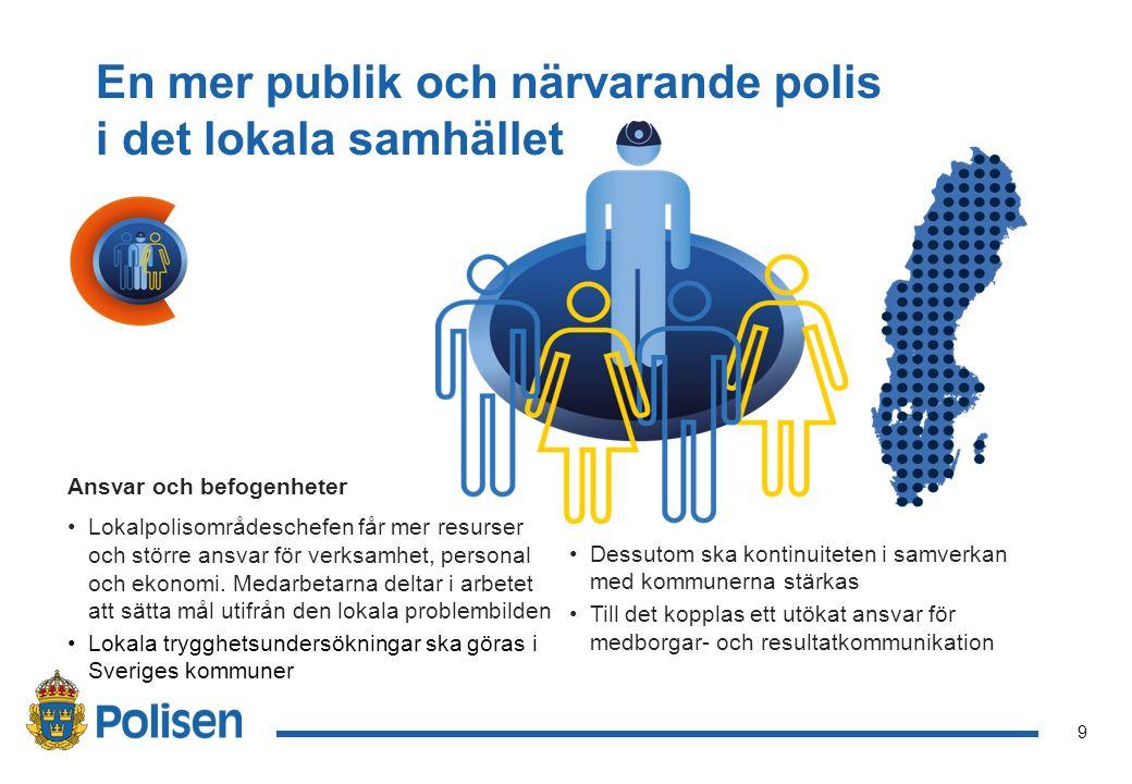 9 En mer publik och närvarande polis i det lokala samhället Ansvar och befogenheter Lokalpolisområdeschefen får mer resurser och större ansvar för verksamhet, personal och ekonomi.