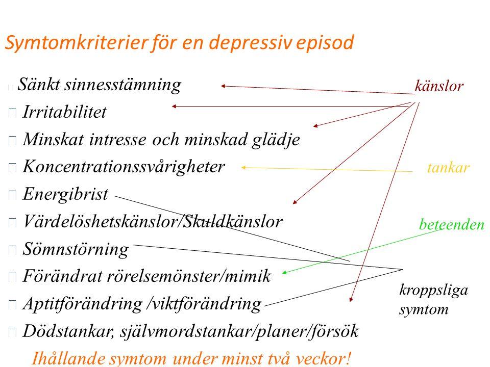 Symtomkriterier för en depressiv episod Sänkt sinnesstämning Irritabilitet Minskat intresse och minskad glädje Koncentrationssvårigheter Energibrist Värdelöshetskänslor/Skuldkänslor Sömnstörning Förändrat rörelsemönster/mimik Aptitförändring /viktförändring Dödstankar, självmordstankar/planer/försök Ihållande symtom under minst två veckor.