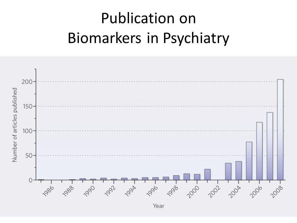 Publication on Biomarkers in Psychiatry