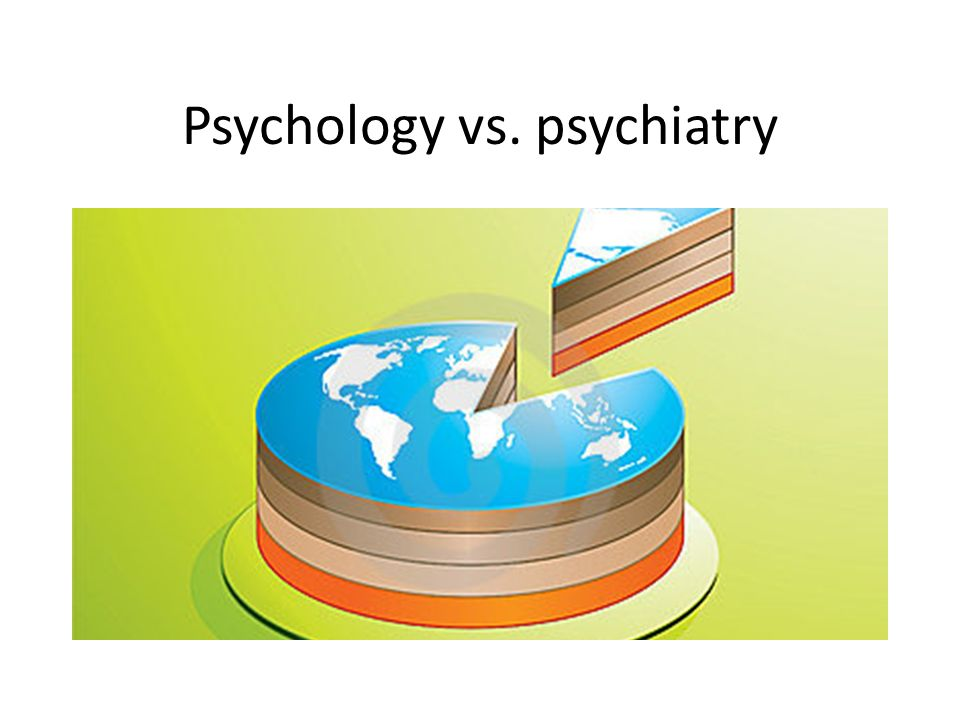 Pathophysiological classification Axel I Genotype Axel II Neurobiological phenotype Axel III Behavioral phenotype Axel IV Modifying/causal environmental factors Axel V Treatment and response