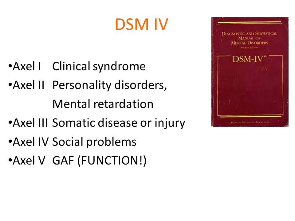 Symptoms 2. Perception symptoms ie. Illusions, Hallucinations, Delusions