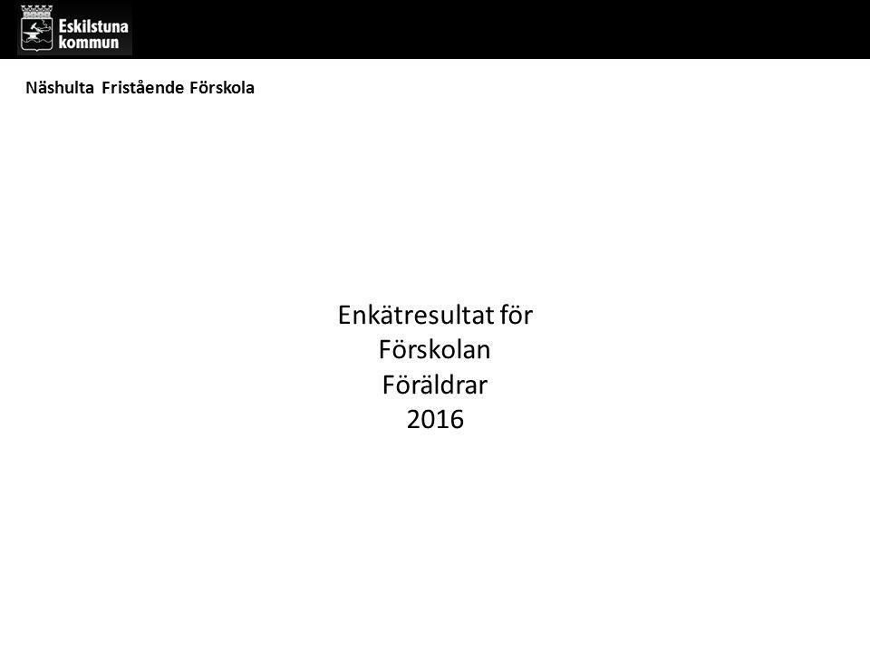 Enkätresultat för Förskolan Föräldrar 2016 Näshulta Fristående Förskola