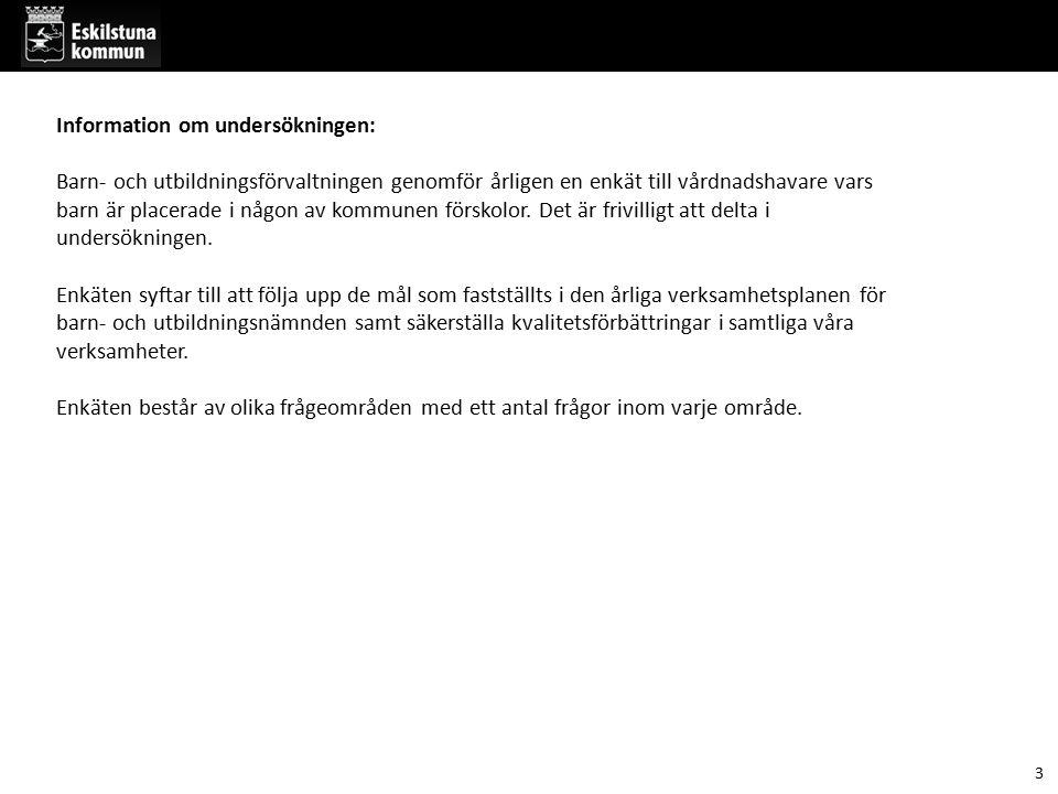 Del 1 Frågeområdens totalresultat 4 Näshulta Fristående Förskola