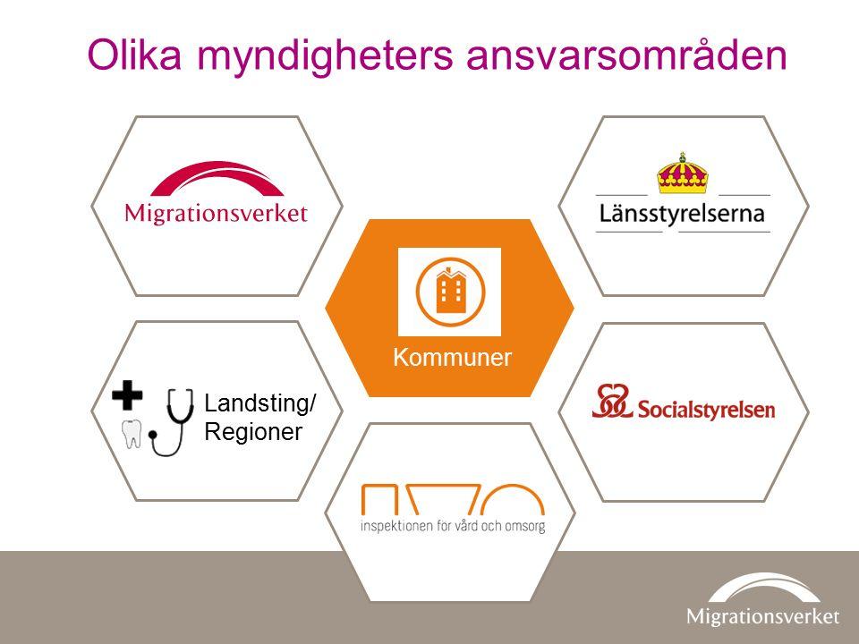 Olika myndigheters ansvarsområden Landsting/ Regioner Kommuner