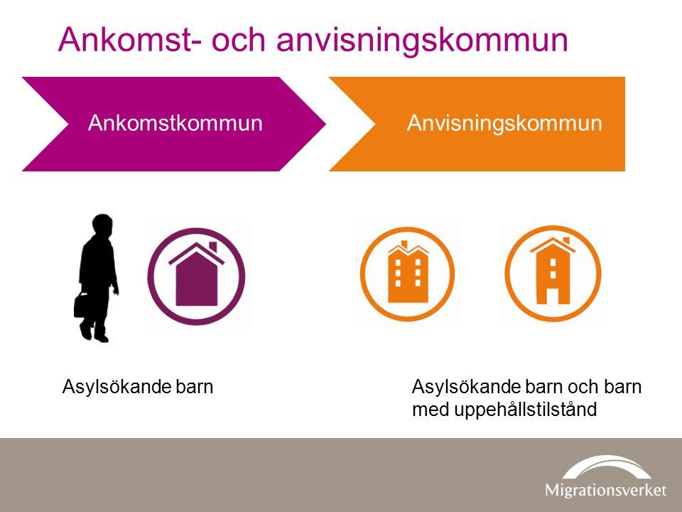 Ankomst- och anvisningskommun AnkomstkommunAnvisningskommun Asylsökande barnAsylsökande barn och barn med uppehållstilstånd