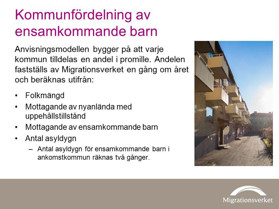 Anvisningsmodellen bygger på att varje kommun tilldelas en andel i promille. Andelen fastställs av Migrationsverket en gång om året och beräknas utifr