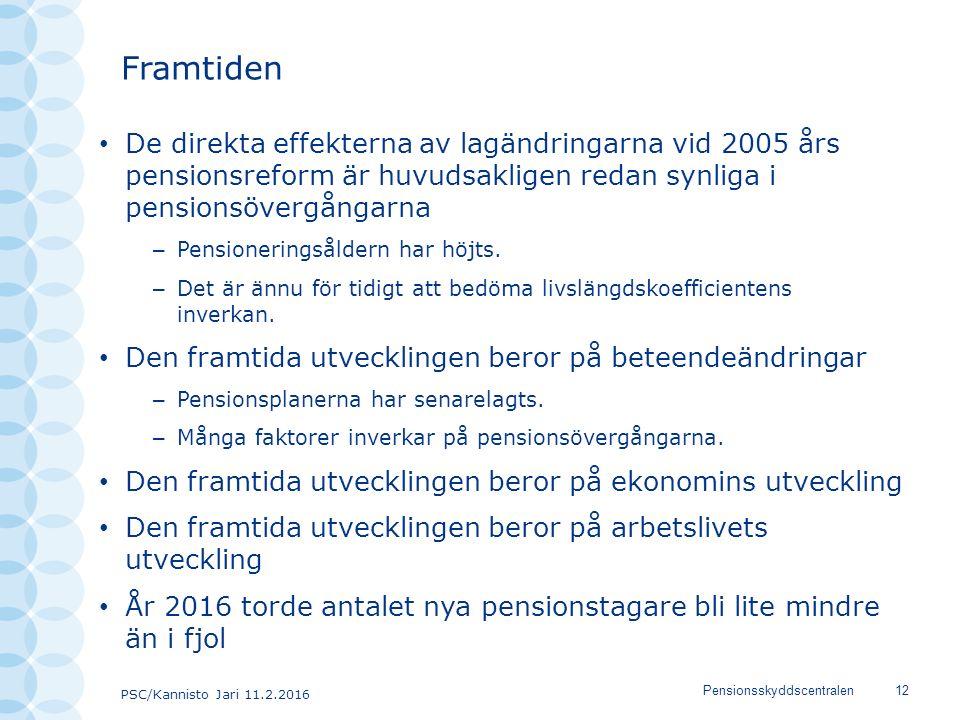 PSC/Kannisto Jari 11.2.2016 Pensionsskyddscentralen12 Framtiden De direkta effekterna av lagändringarna vid 2005 års pensionsreform är huvudsakligen r